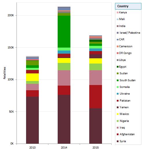file fatalities 2013 2014