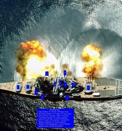 file iowa class battleship 1980s modernization schematic jpg [ 3000 x 1998 Pixel ]