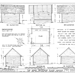 file henry whitehead place smokehouse townsend blount county tn habs tenn 5 cadco v 1a sheet 2 of 2 png [ 9280 x 7584 Pixel ]