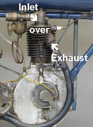 F Head Engine : engine, Engine, Wikipedia