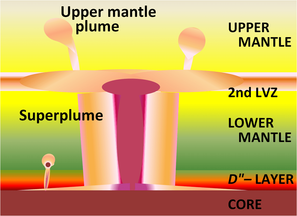 hight resolution of mantle diagram