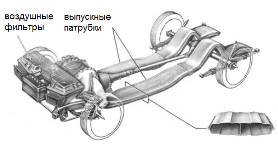 File:1963 Chrysler turbine car exhaust system ru.png