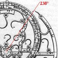 English: The Astrolabe.