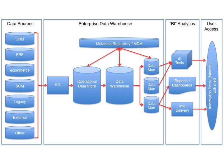 Database Security Plan Example