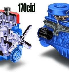 file ford 170 and 200cid i 6 engines jpg [ 2000 x 1000 Pixel ]