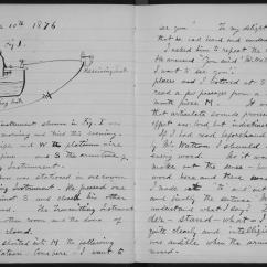 Alexander Graham Bell Telephone Diagram Of How A Tsunami Is Formed Electronic Laboratory Notebook Limswiki