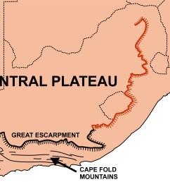 plateau mountain diagram [ 9960 x 6756 Pixel ]