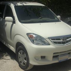 Harga Toyota Yaris Trd Bekas Warna Grand New Veloz 1.5 Starlet Semarang