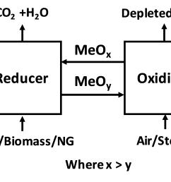 kium fuel pump wiring diagram [ 4000 x 2250 Pixel ]