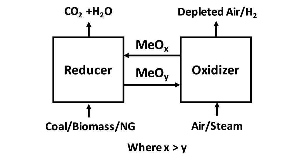 medium resolution of kium fuel pump wiring diagram