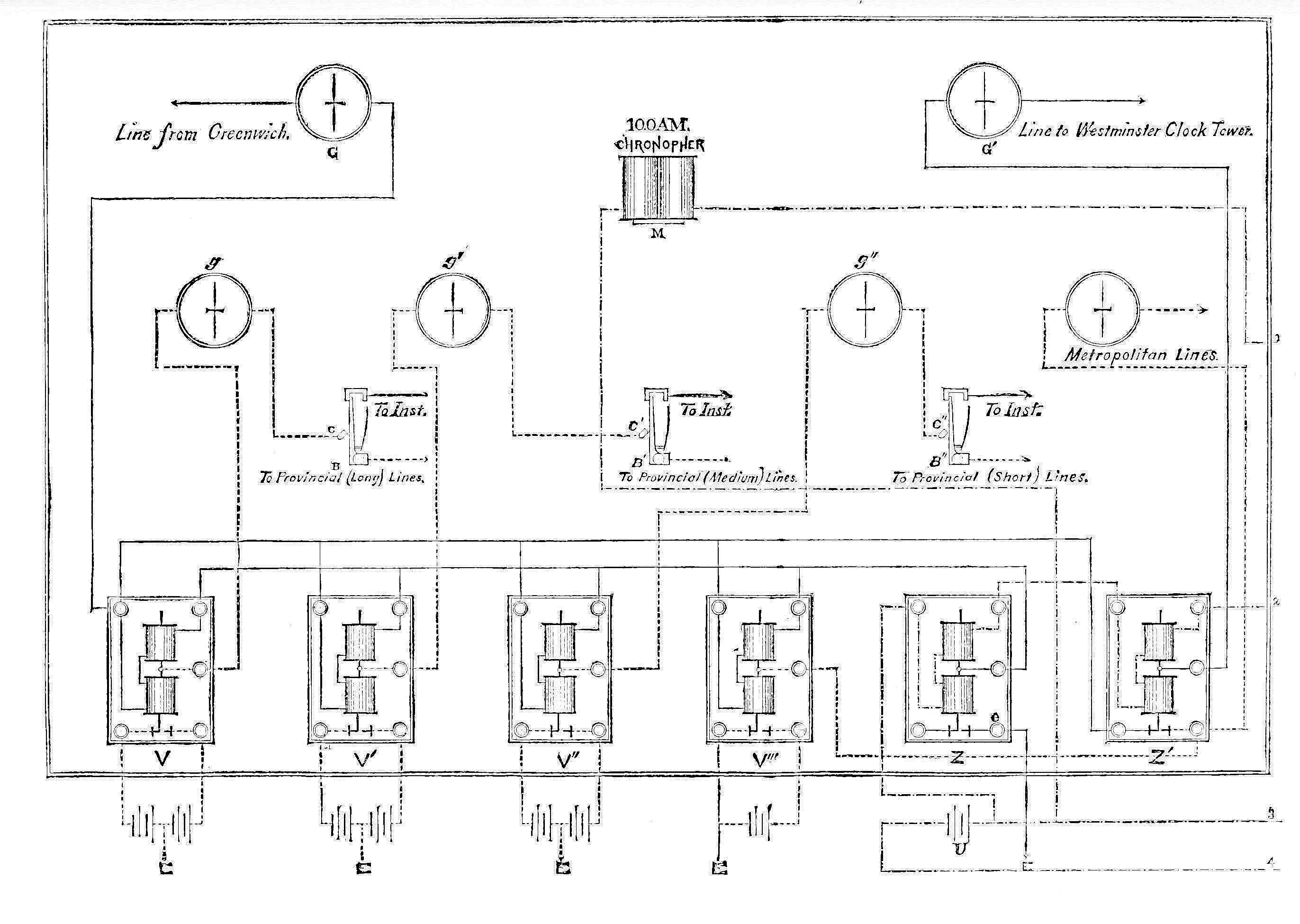 Laser Schematic