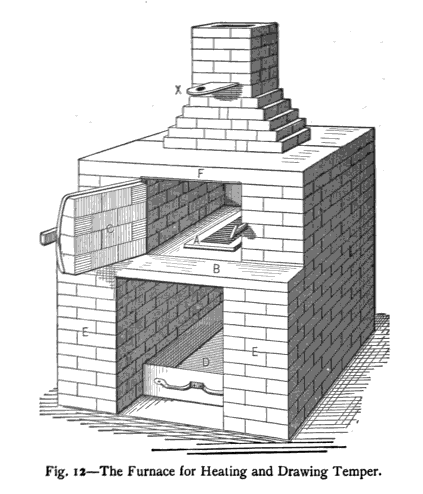 File:Furnace for heating and drawing temper.png