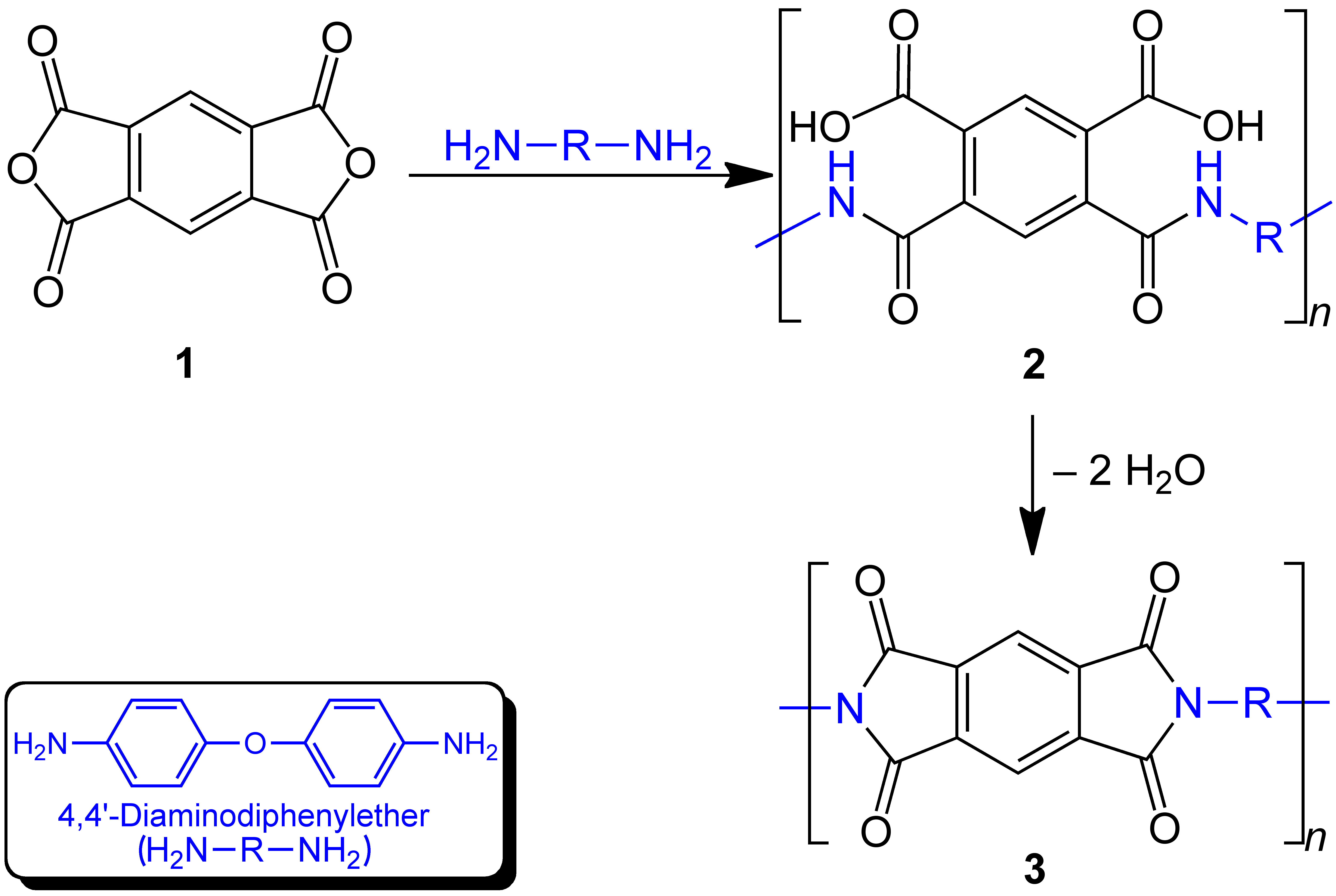 Datei Polyimide Formation Schematic V1 Wikipedia