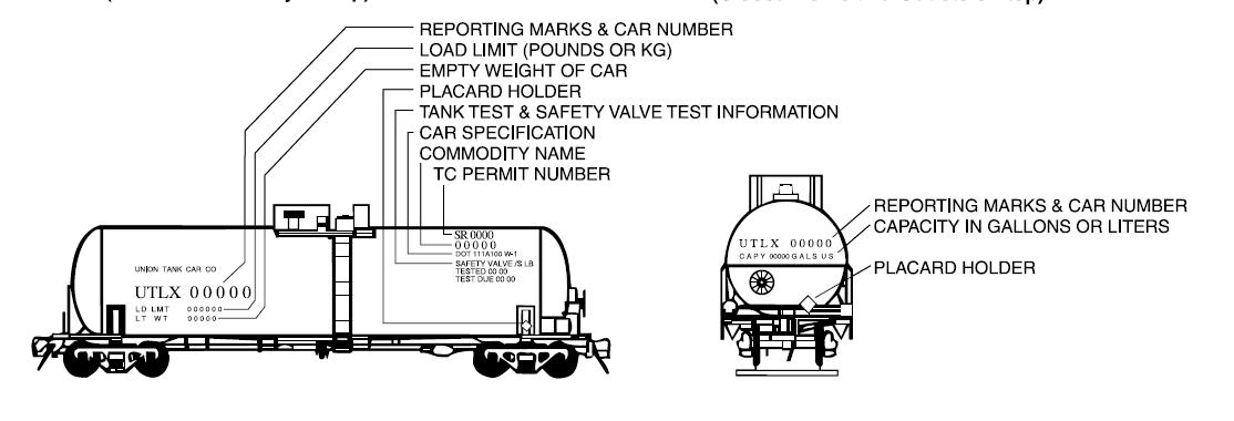 File:Tank car explanation.png