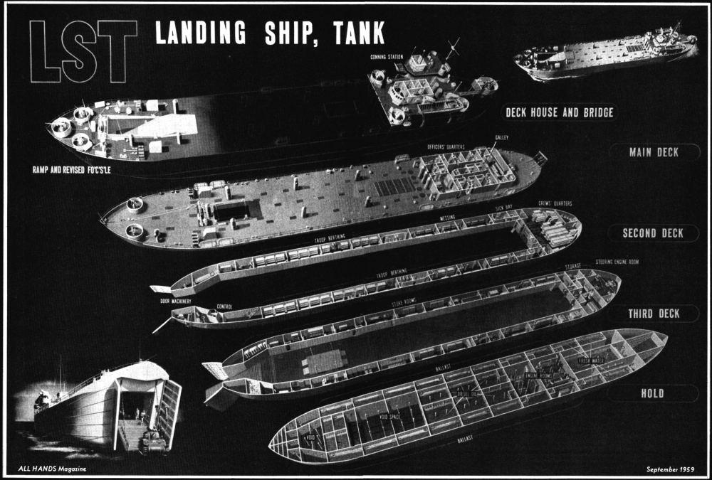 medium resolution of file tank landing ship technical diagram 1959 png