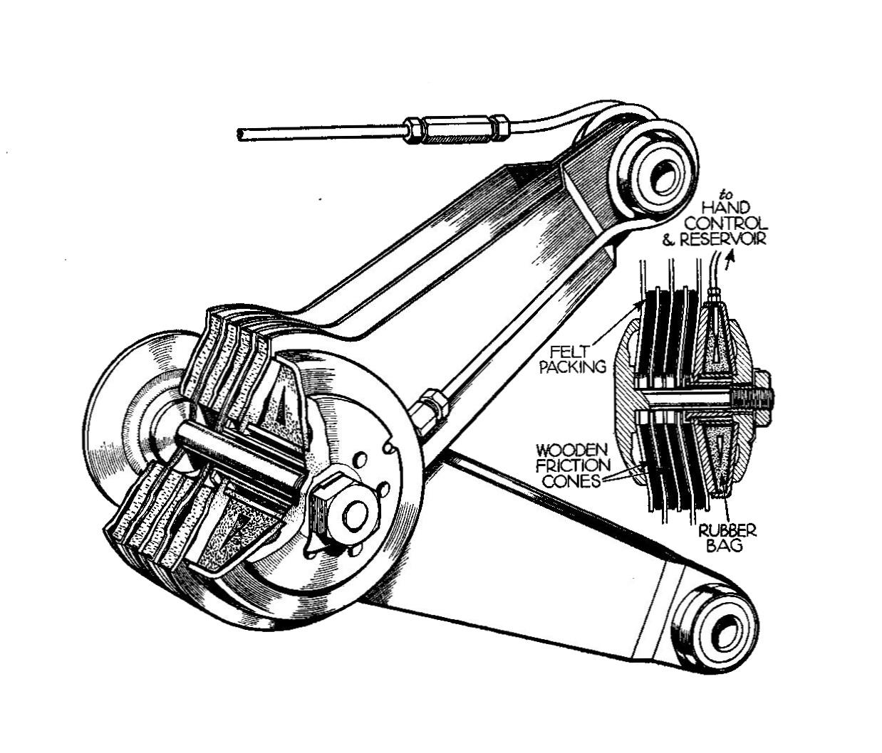 File:Telecontrol adjustable friction disk shock absorber