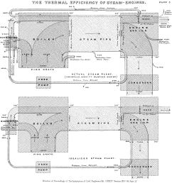 diagram of steam engine efficiency  [ 2183 x 2319 Pixel ]
