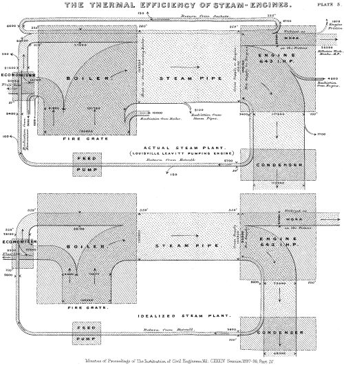 small resolution of  diagram of steam engine efficiency