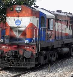 diagram ge locomotive [ 3648 x 2736 Pixel ]