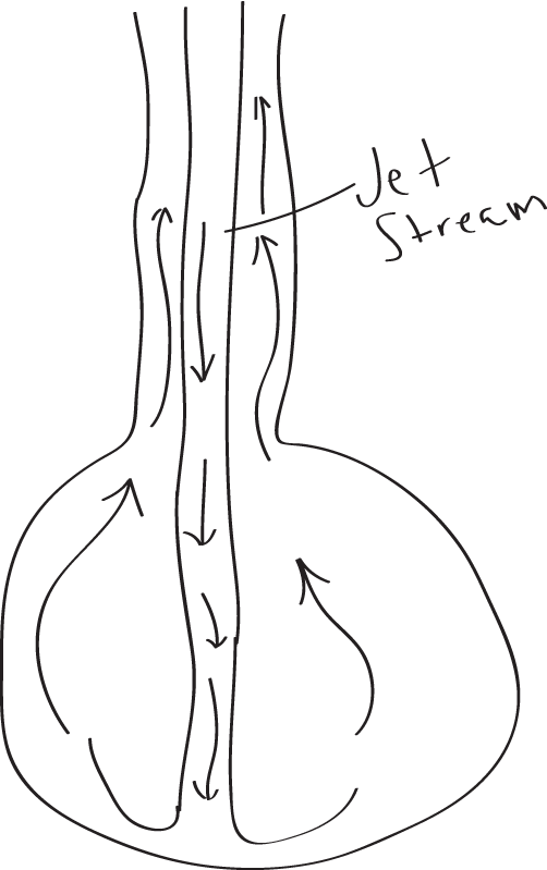 File:Drawing of air movement in alveoli during jet