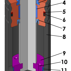 Diagram Of Pneumatic Office Chair Layer Soil Profile Gas Spring Wikipedia