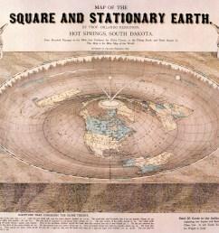 earth model diagram [ 3142 x 2162 Pixel ]