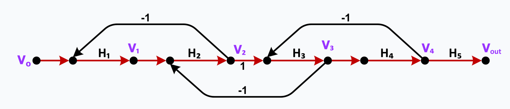 hight resolution of file passive band pass filter signal flow graph scaled png