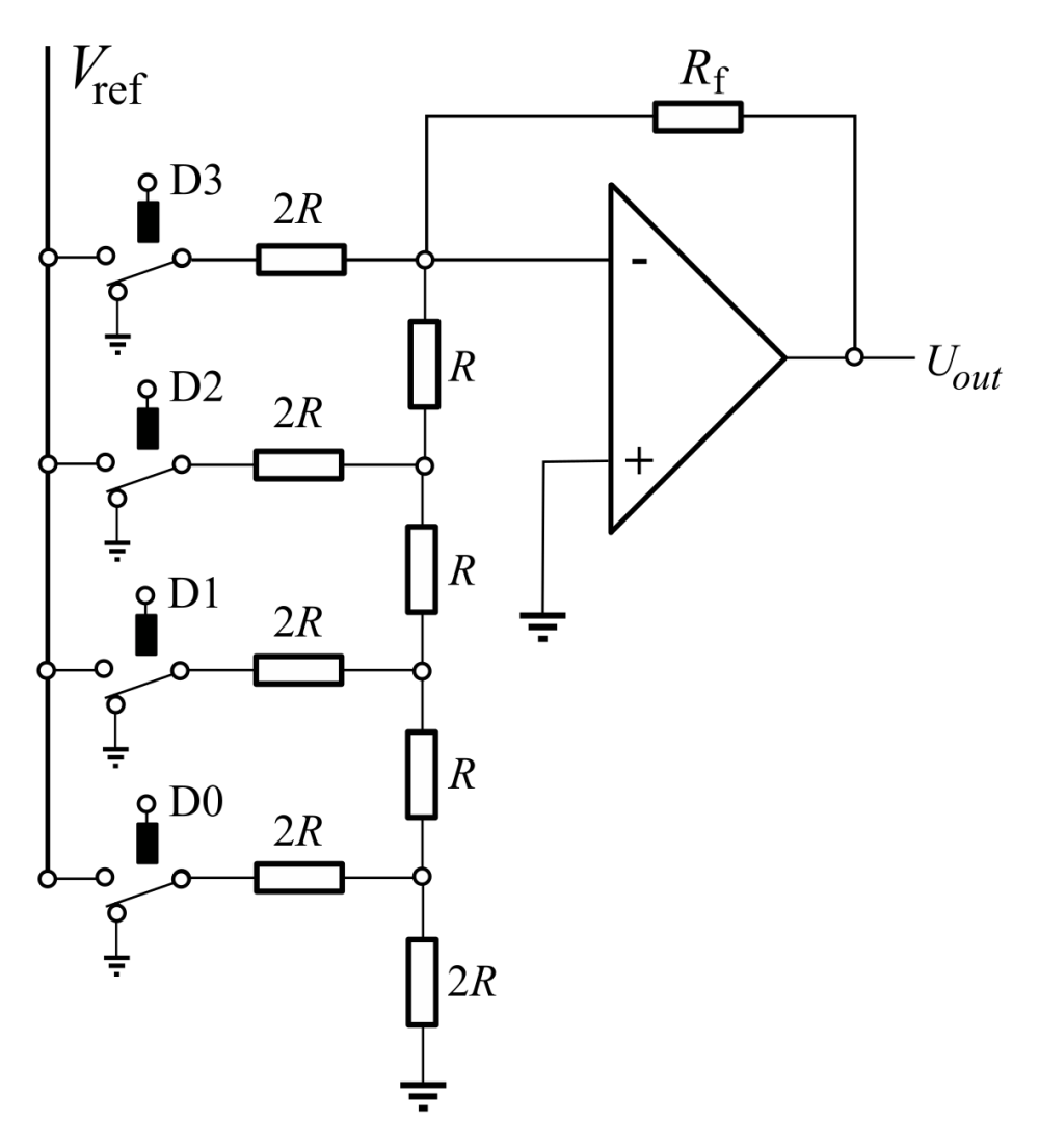 medium resolution of file r2r ladder png