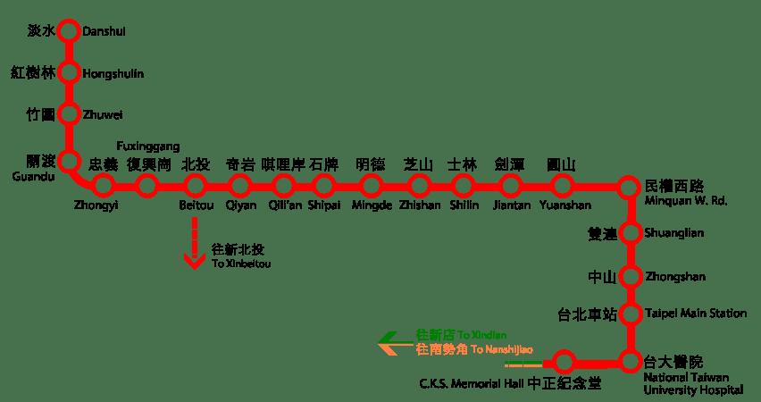臺北捷運淡水信義線|捷運|信義- 臺北捷運淡水信義線|捷運|信義 - 快熱資訊 - 走進時代