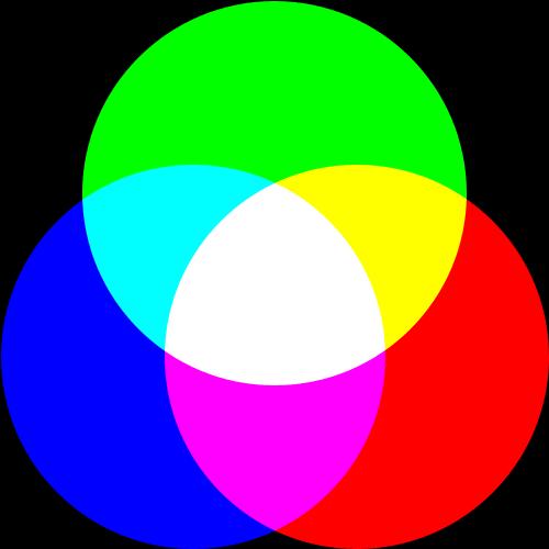 Mezcla aditiva de colores