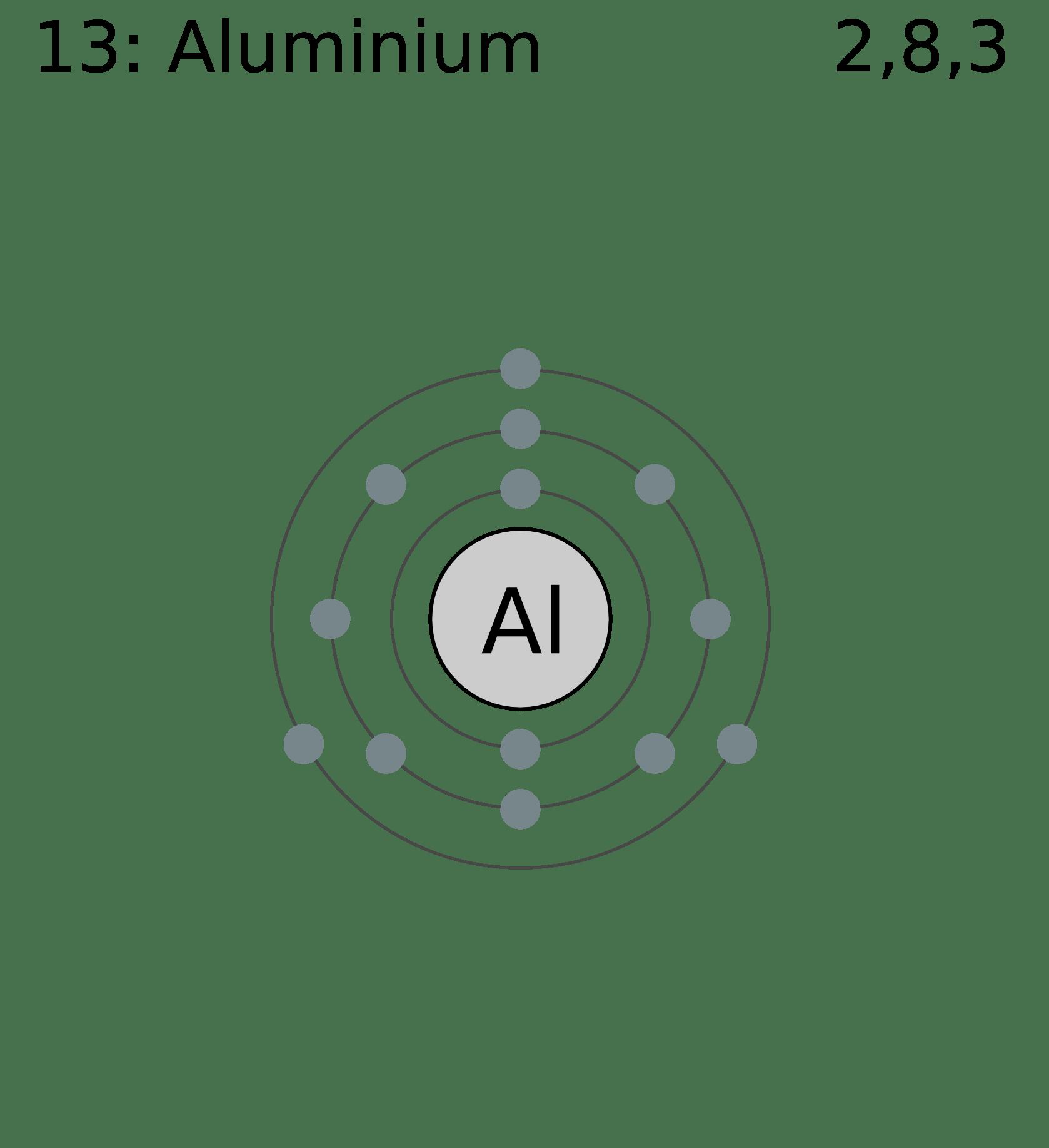 File Electron Shell 013 Aluminium