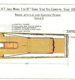 file qf 4 7 inch gun cartridge diagram 1905 jpg [ 1360 x 825 Pixel ]