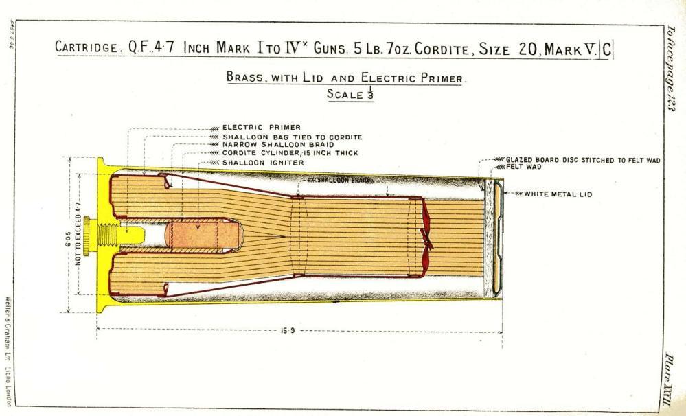 medium resolution of file qf 4 7 inch gun cartridge diagram 1905 jpg