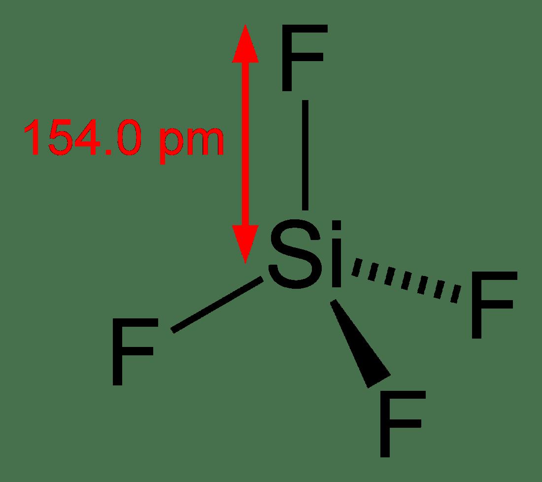 Fluorid K Emi It