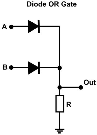 Nand Gate Diagram Concave Mirror Diagram Wiring Diagram