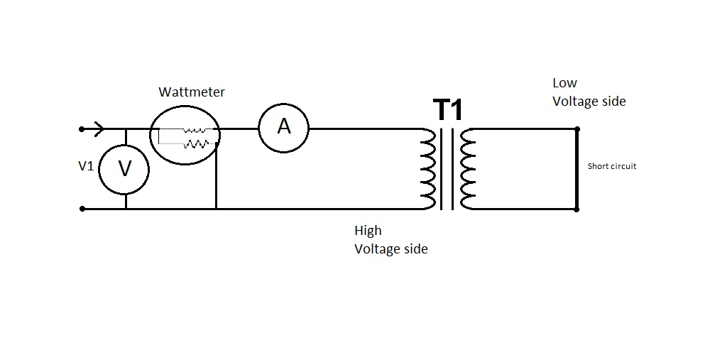 short circuit resistance