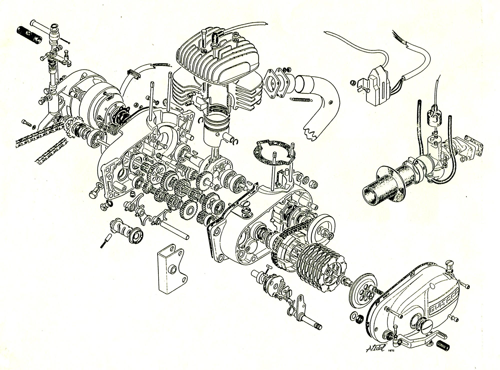 bultaco engine diagram