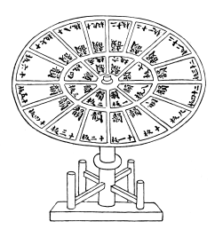 file chinese movable type 1313 ce png [ 1247 x 1248 Pixel ]