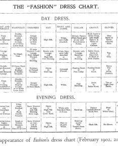 File dress chart fashion  also wikimedia commons rh commonsmedia