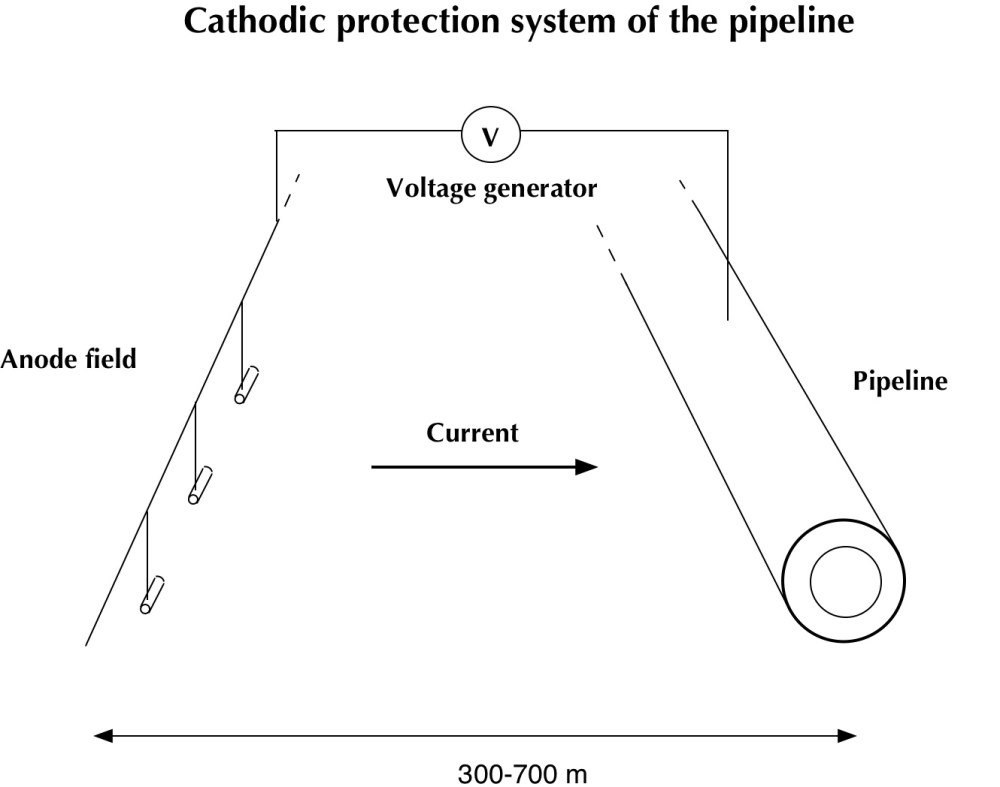 medium resolution of rectifier for cathodic protection wiring diagram