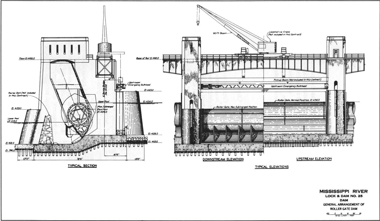 File Roller Dam