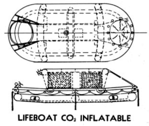 File:US Navy CO2inflatable lifeboat diagram 1964png