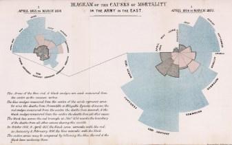 w:Florence Nightingale (1820–1910). [Public domain], via Wikimedia Commons