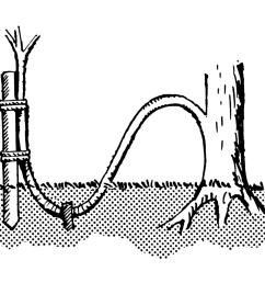 layering [ 2103 x 1840 Pixel ]