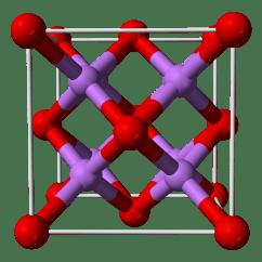 Sodium Oxide Ionic Bonding Diagram Msd Street Fire Wiring Lithium Wikipedia