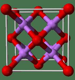 li2o phase diagram [ 1100 x 1089 Pixel ]