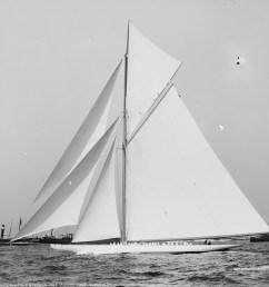 sailboat hardware diagram [ 3840 x 2850 Pixel ]