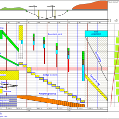 Timing Diagram Excel Square D Lighting Contactor Wiring File Tcc Motorway Example Png Wikimedia Commons
