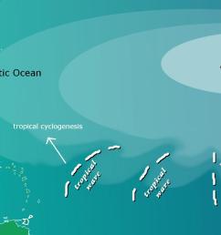 diagram of pressure in the ocean [ 2374 x 944 Pixel ]