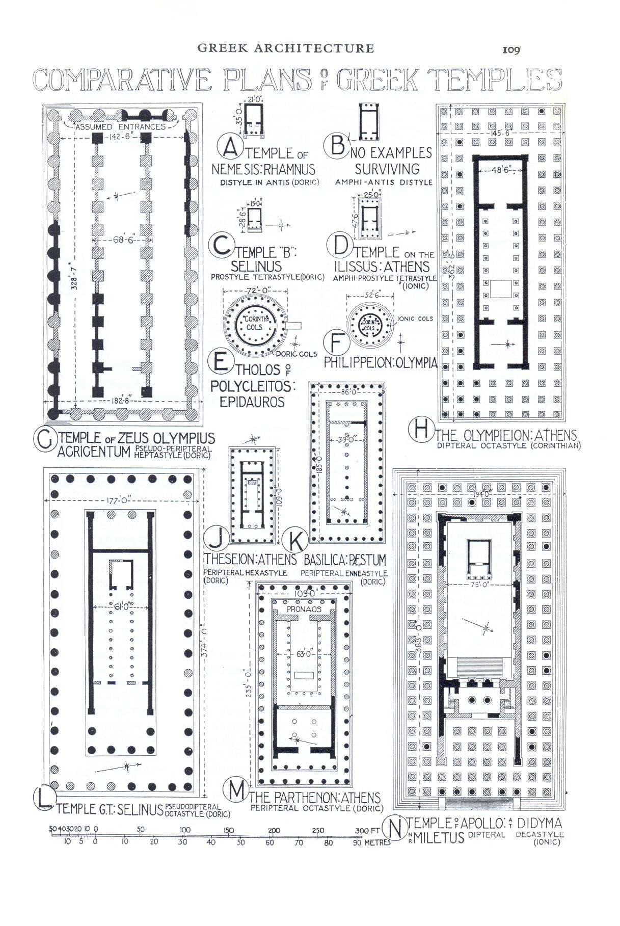 File Comparative Plans Of Greek Temples 107